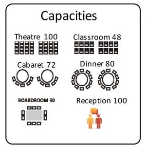 chestnut meeting room capacities